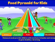 Food Pyramid for Kids